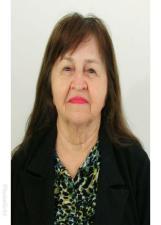 Candidato Cidinha Rocha 54987