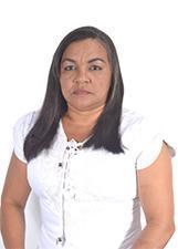 Candidato Irmã Neide 31900
