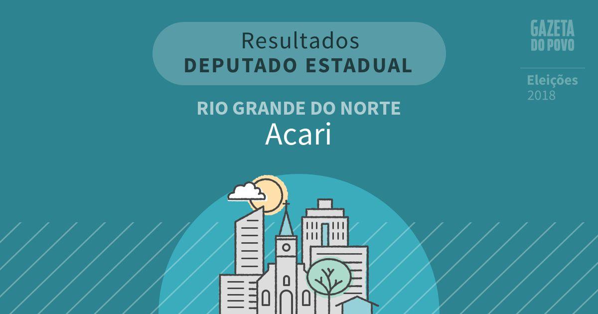 Resultados para Deputado Estadual no Rio Grande do Norte em Acari (RN)