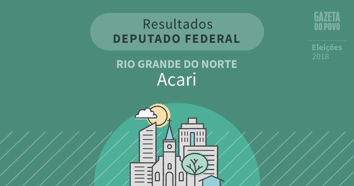 Resultados para Deputado Federal no Rio Grande do Norte em Acari (RN)