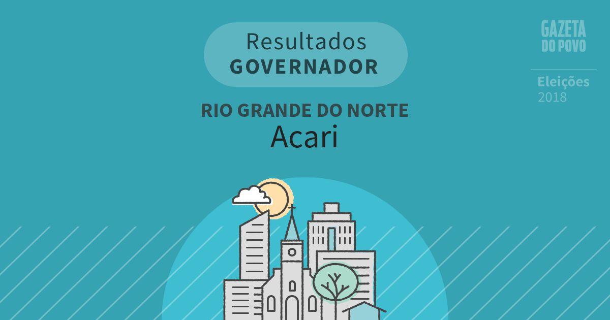 Resultados para Governador no Rio Grande do Norte em Acari (RN)