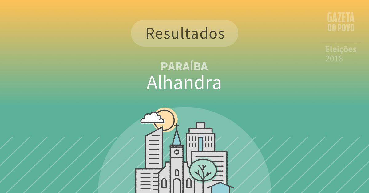 Resultados da votação em Alhandra (PB)