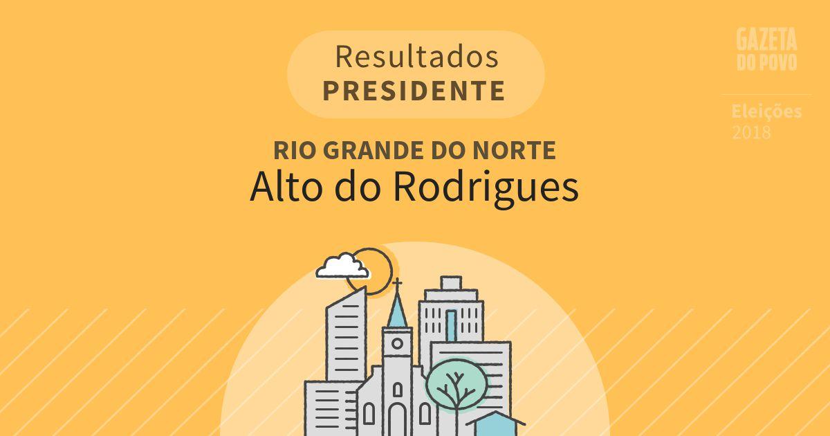 Resultados para Presidente no Rio Grande do Norte em Alto do Rodrigues (RN)