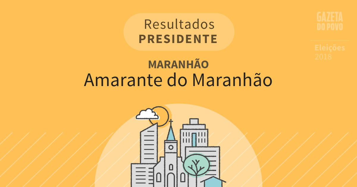 Resultados para Presidente no Maranhão em Amarante do Maranhão (MA)