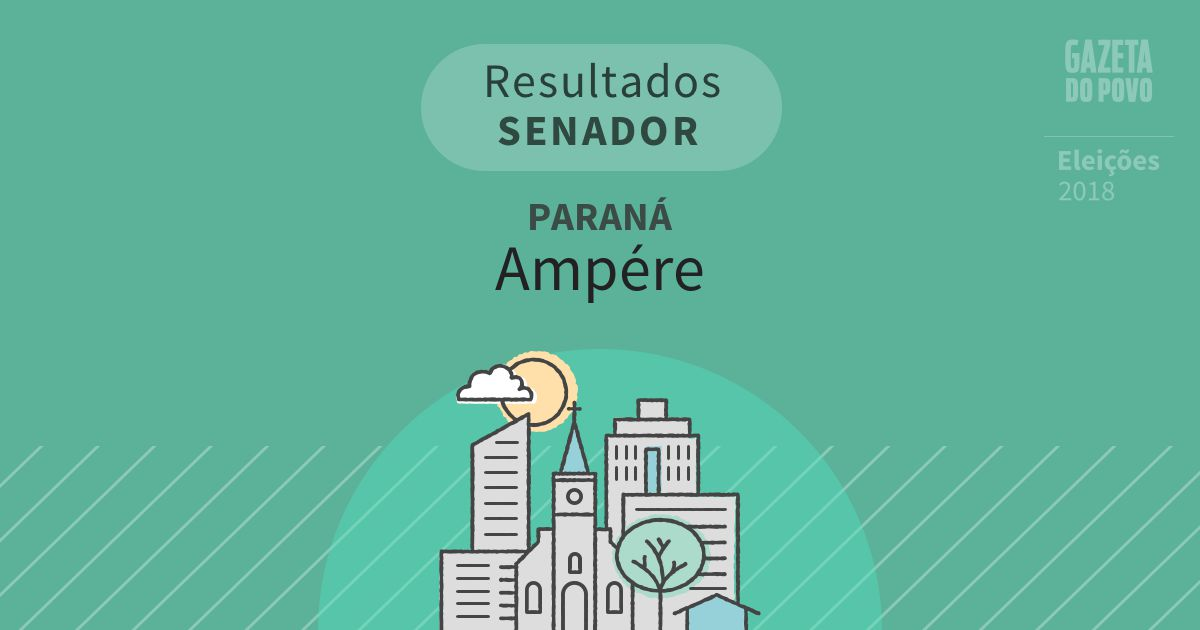 Resultados para Senador no Paraná em Ampére (PR)