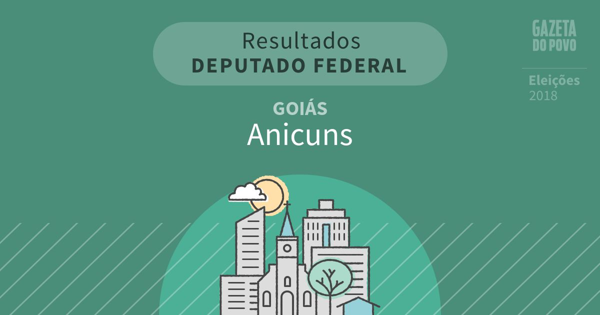 Resultados para Deputado Federal em Goiás em Anicuns (GO)