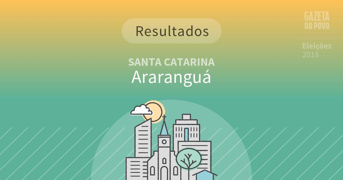 Resultados da votação em Araranguá (SC)
