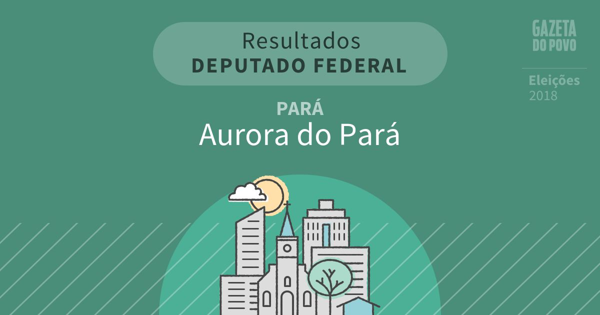 Resultados para Deputado Federal no Pará em Aurora do Pará (PA)