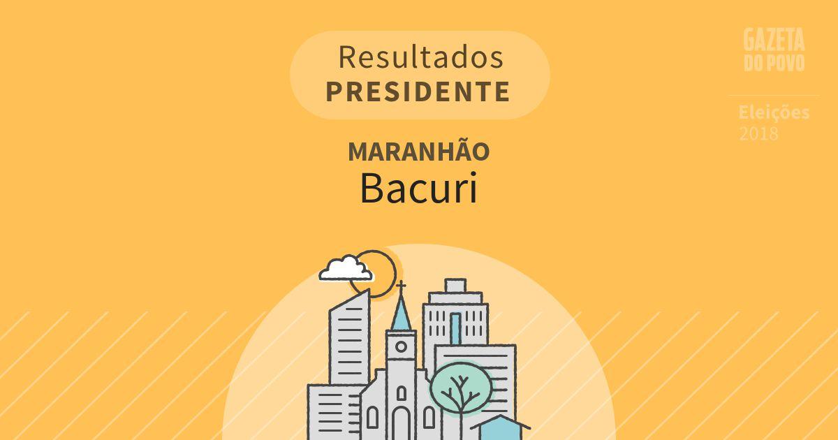 Resultados para Presidente no Maranhão em Bacuri (MA)