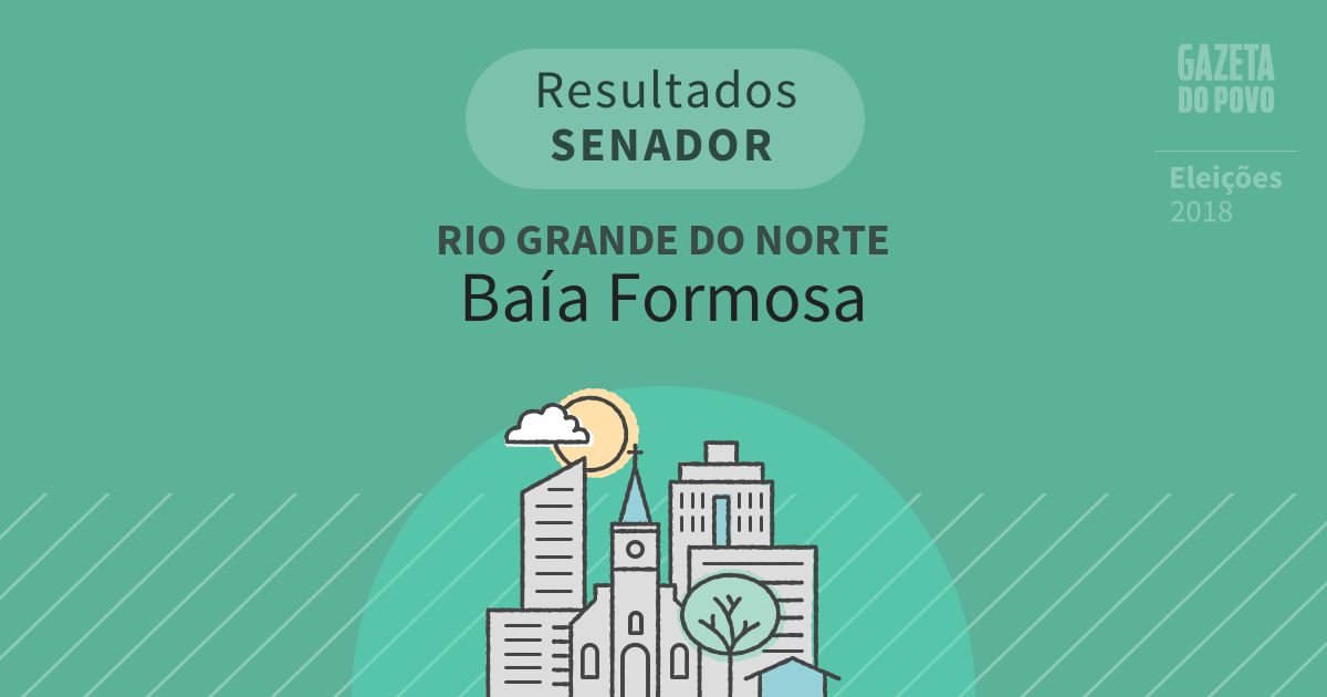Resultados para Senador no Rio Grande do Norte em Baía Formosa (RN)