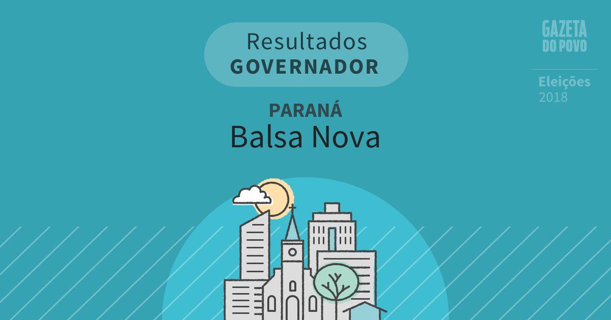 Resultados para Governador no Paraná em Balsa Nova (PR)