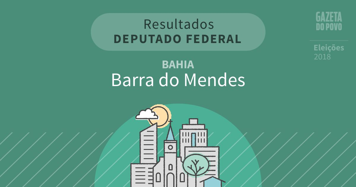 Resultados para Deputado Federal na Bahia em Barra do Mendes (BA)