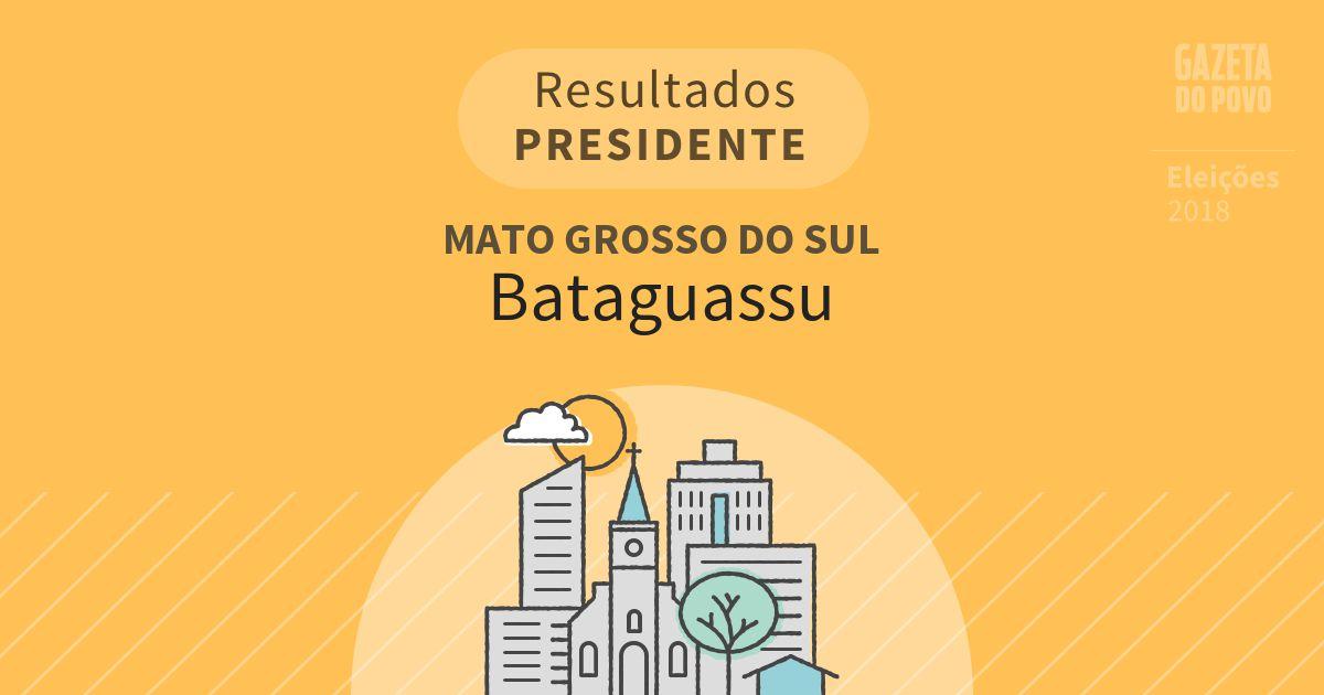 Resultados para Presidente no Mato Grosso do Sul em Bataguassu (MS)