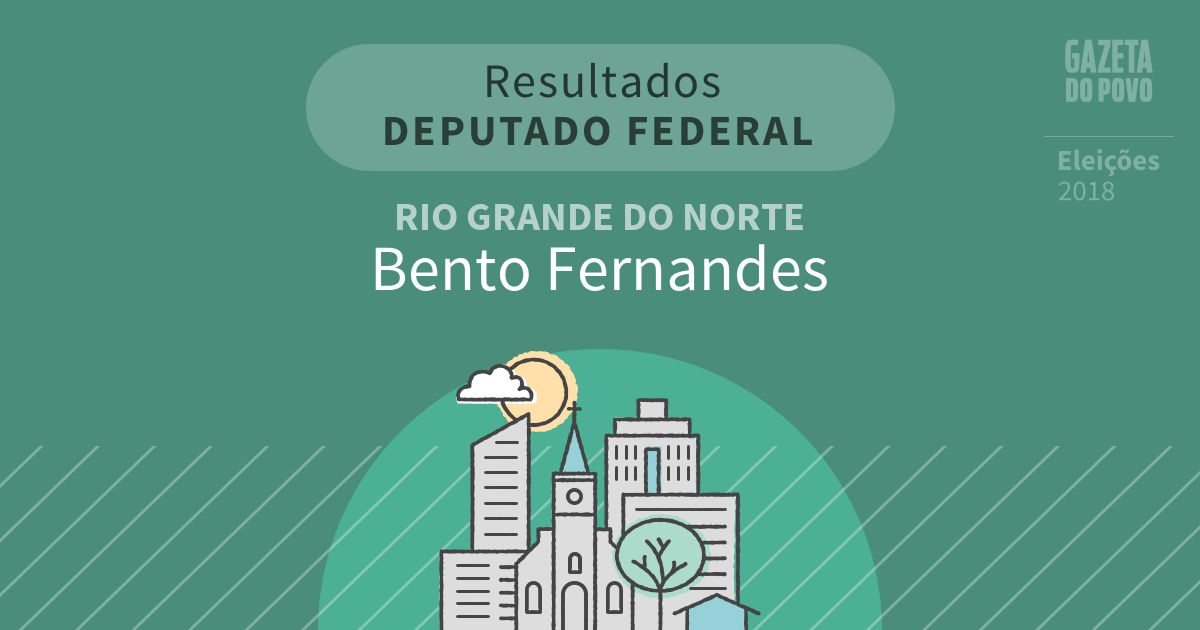 Resultados para Deputado Federal no Rio Grande do Norte em Bento Fernandes (RN)