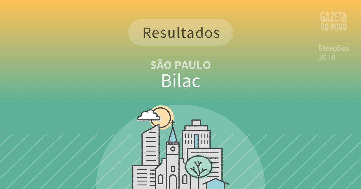 Resultados da votação em Bilac (SP)