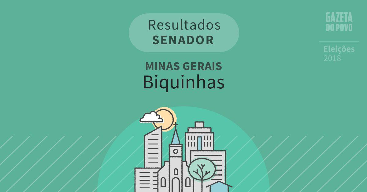 Resultados para Senador em Minas Gerais em Biquinhas (MG)