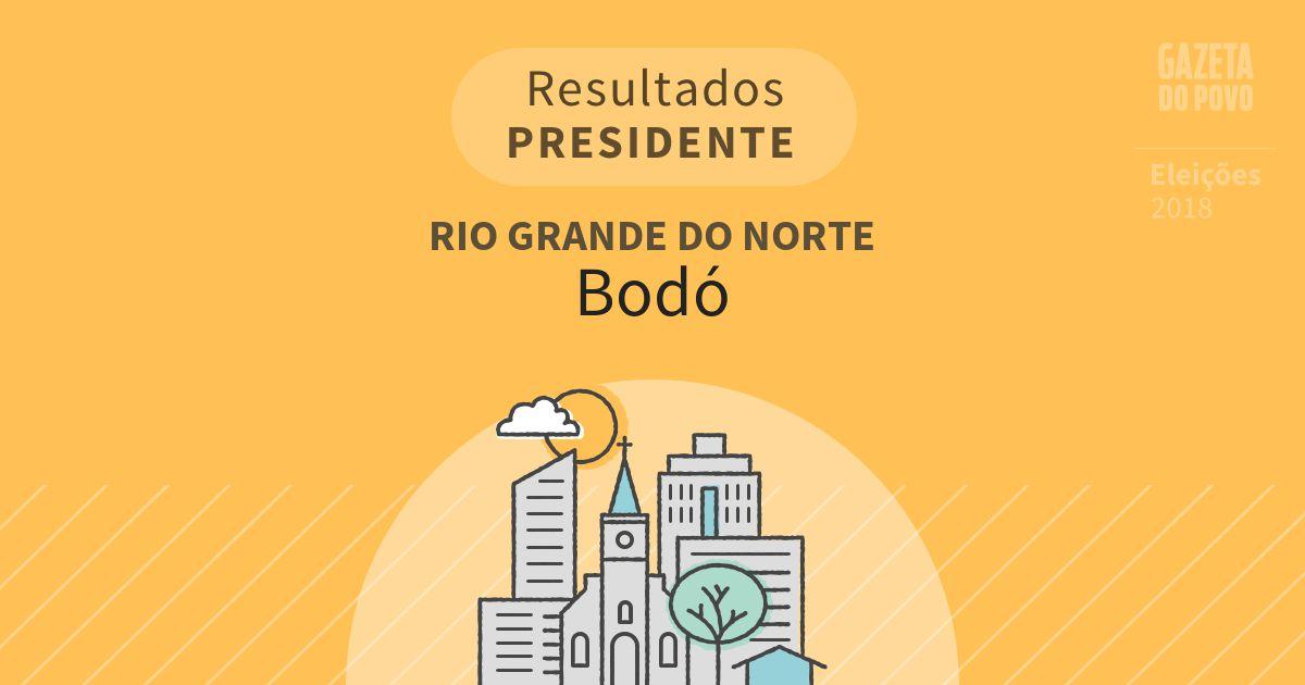 Resultados para Presidente no Rio Grande do Norte em Bodó (RN)