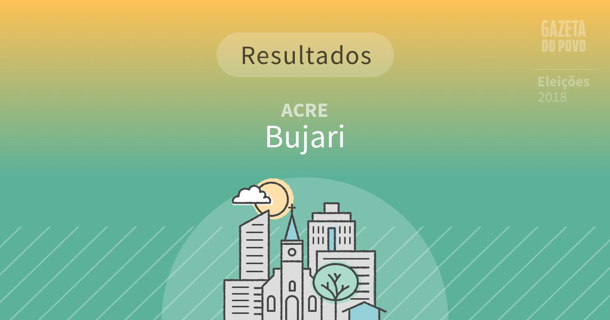 Resultados da votação em Bujari (AC)