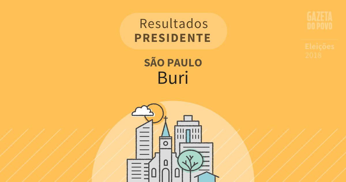Resultados para Presidente em São Paulo em Buri (SP)