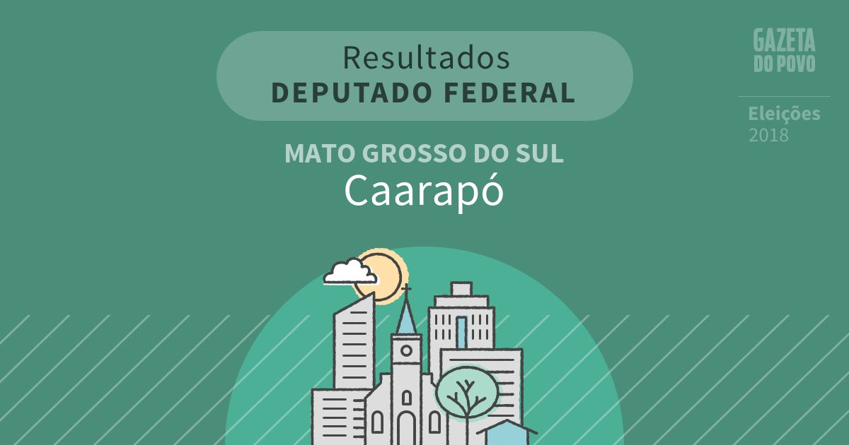Resultados para Deputado Federal no Mato Grosso do Sul em Caarapó (MS)