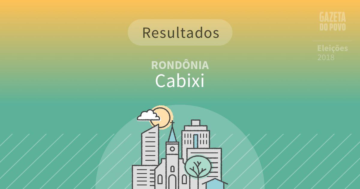 Resultados da votação em Cabixi (RO)