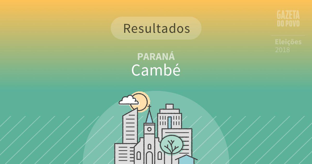 Resultados da votação em Cambé (PR)