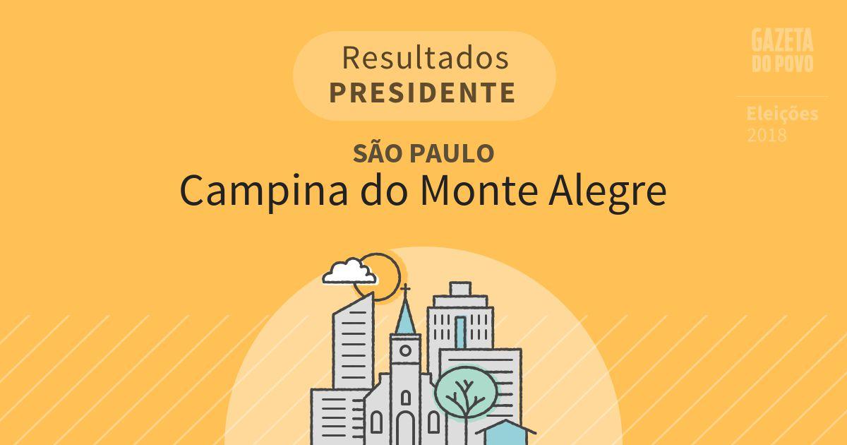 Resultados para Presidente em São Paulo em Campina do Monte Alegre (SP)