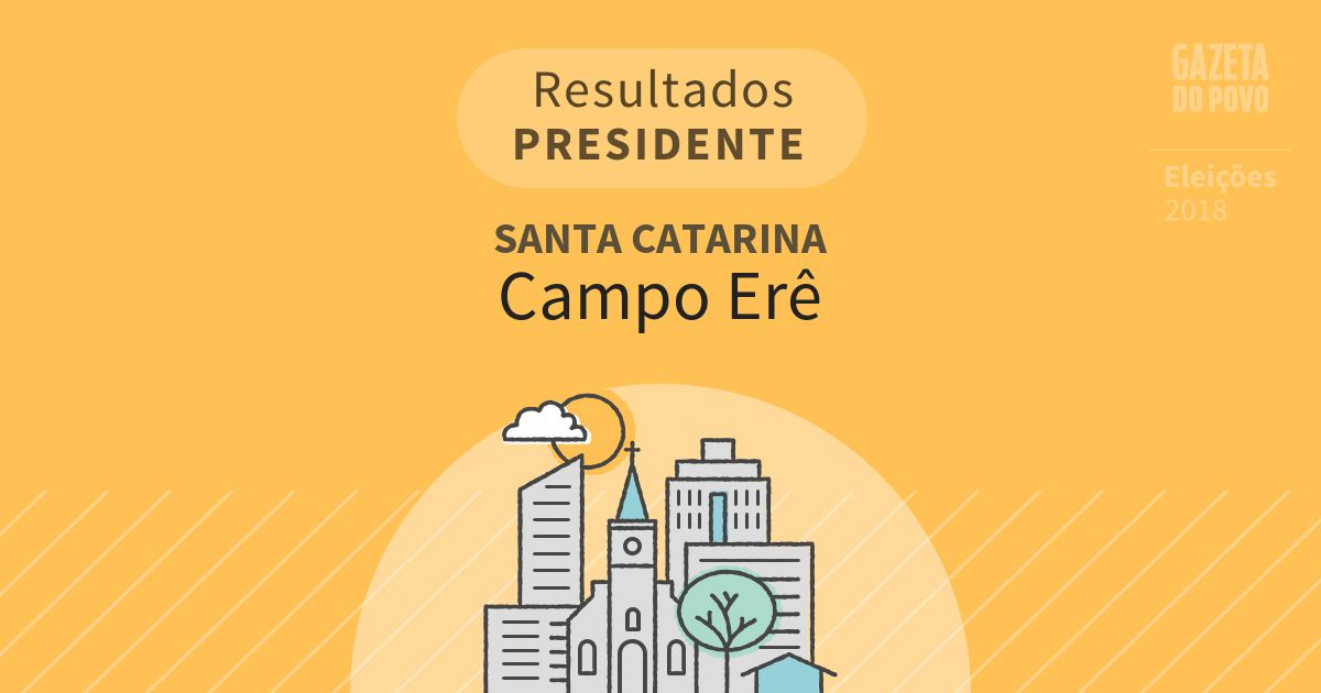 Resultados para Presidente em Santa Catarina em Campo Erê (SC)