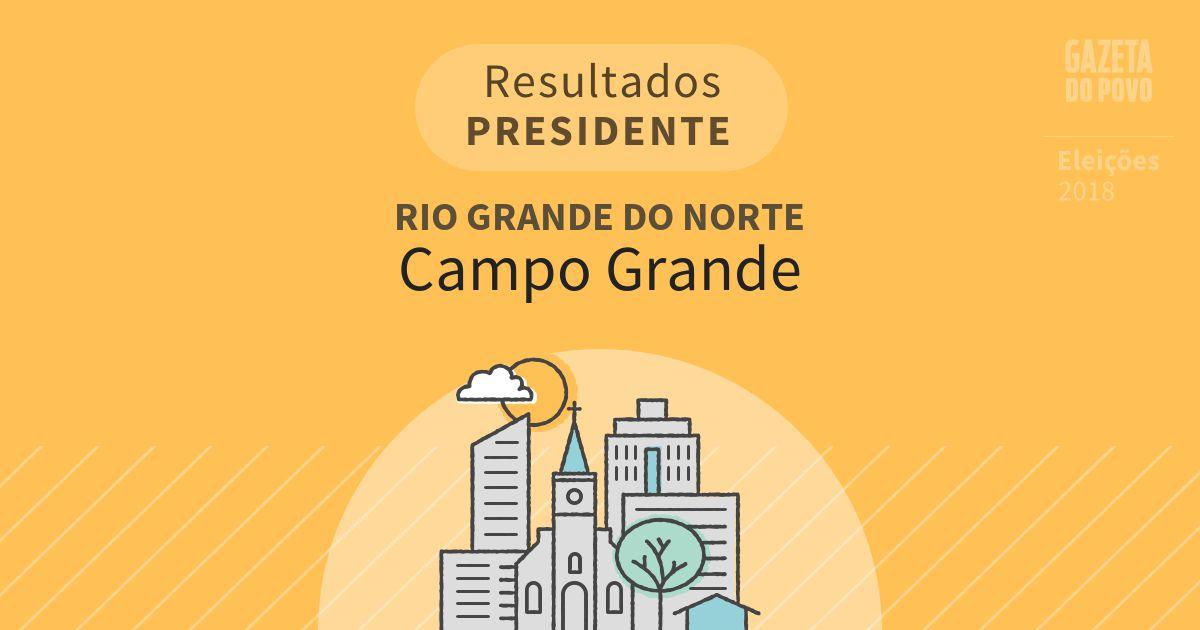 Resultados para Presidente no Rio Grande do Norte em Campo Grande (RN)