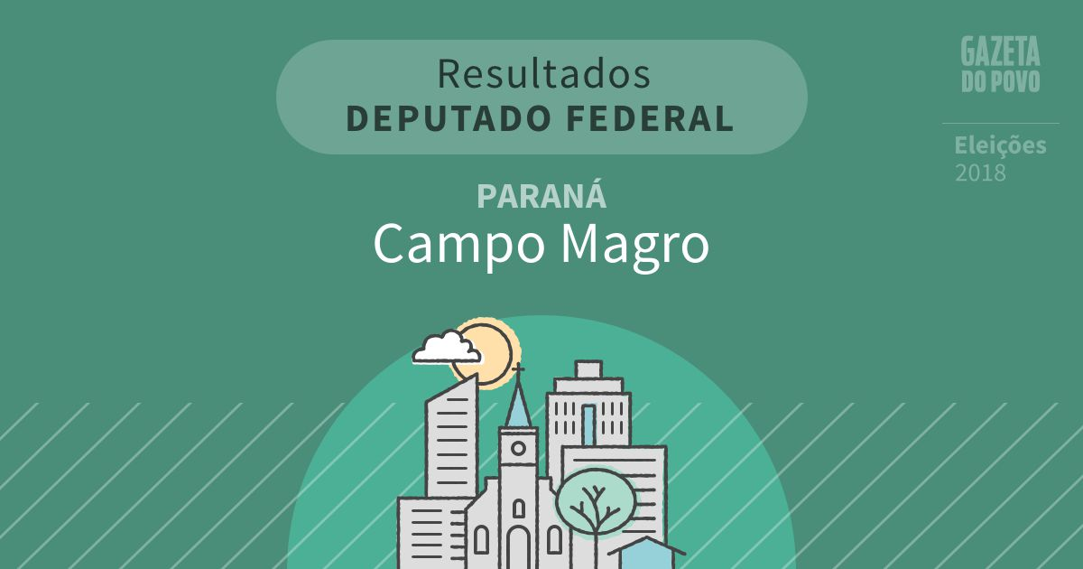 Resultados para Deputado Federal no Paraná em Campo Magro (PR)