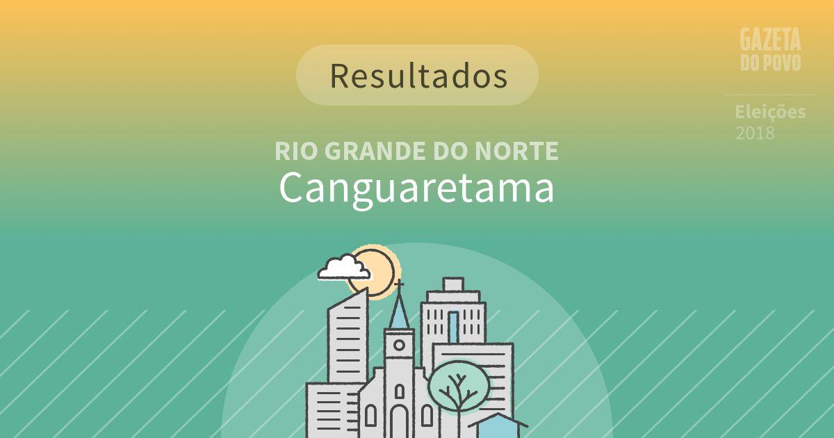 Resultados da votação em Canguaretama (RN)