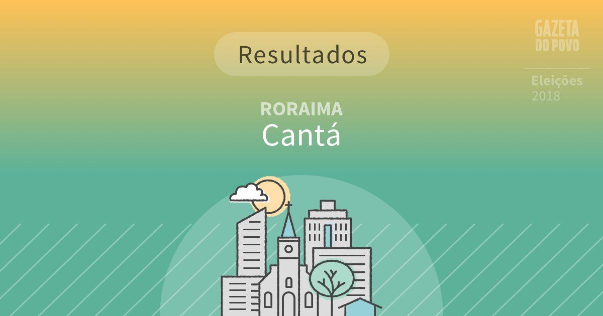 Resultados da votação em Cantá (RR)