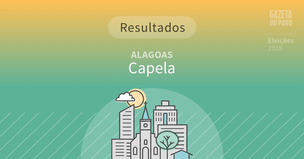 Resultados da votação em Capela (AL)