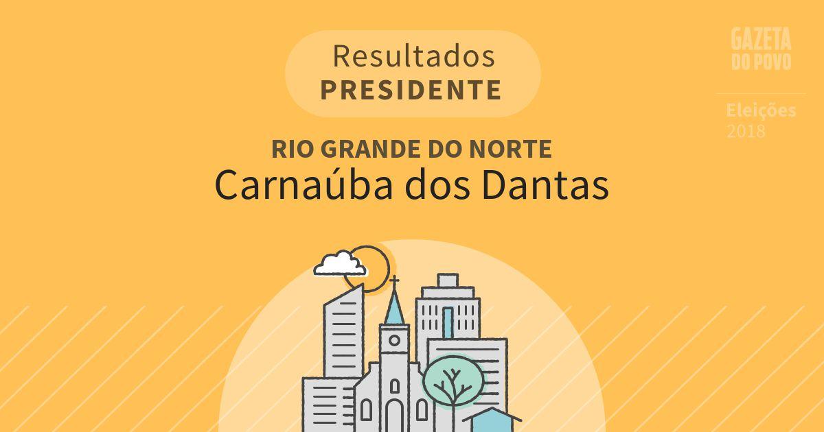 Resultados para Presidente no Rio Grande do Norte em Carnaúba dos Dantas (RN)