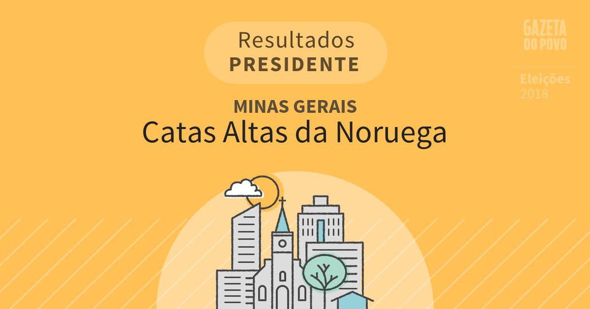 Resultados para Presidente em Minas Gerais em Catas Altas da Noruega (MG)
