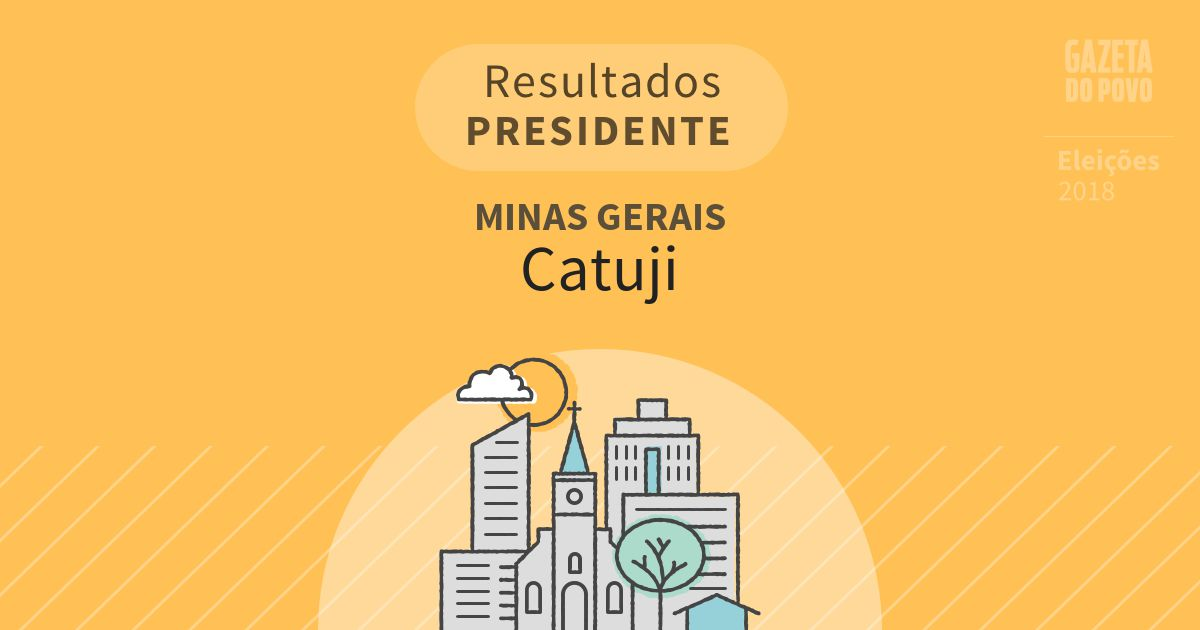 Resultados para Presidente em Minas Gerais em Catuji (MG)