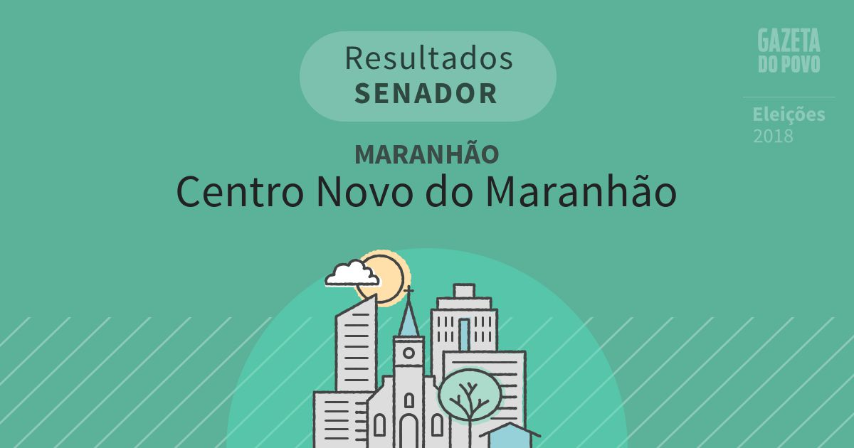 Resultados para Senador no Maranhão em Centro Novo do Maranhão (MA)