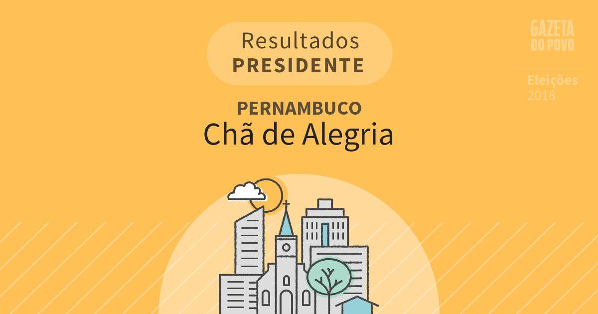 Resultados para Presidente em Pernambuco em Chã de Alegria (PE)