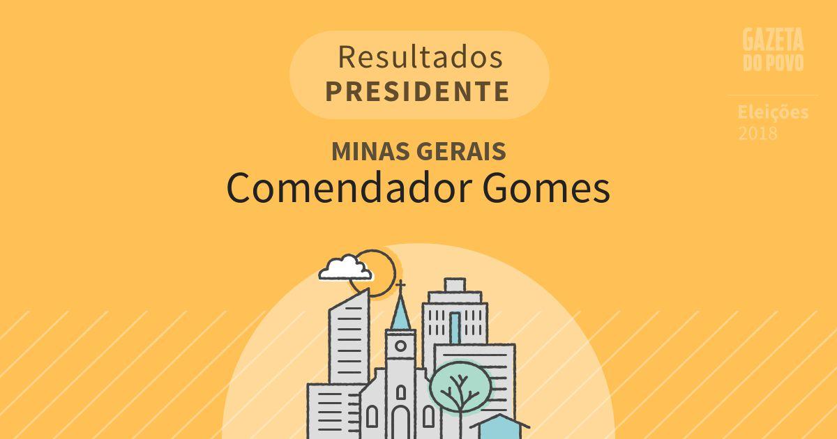 Resultados para Presidente em Minas Gerais em Comendador Gomes (MG)