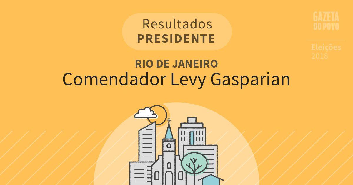 Resultados para Presidente no Rio de Janeiro em Comendador Levy Gasparian (RJ)