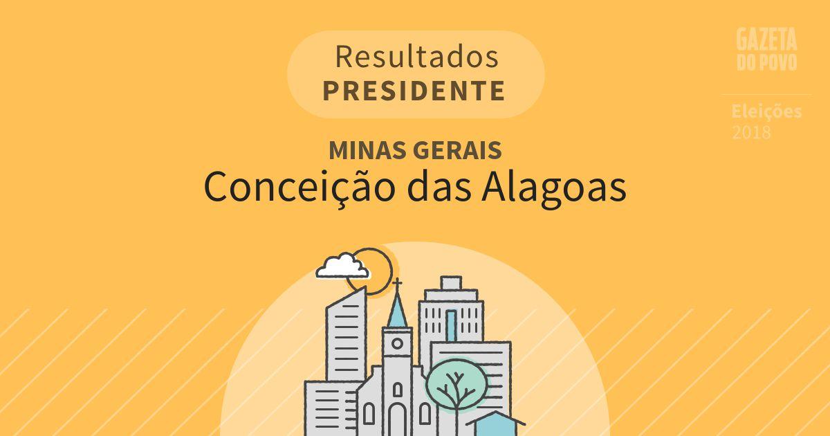Resultados para Presidente em Minas Gerais em Conceição das Alagoas (MG)