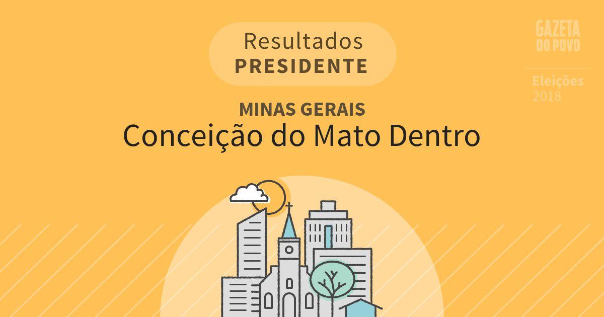 Resultados para Presidente em Minas Gerais em Conceição do Mato Dentro (MG)