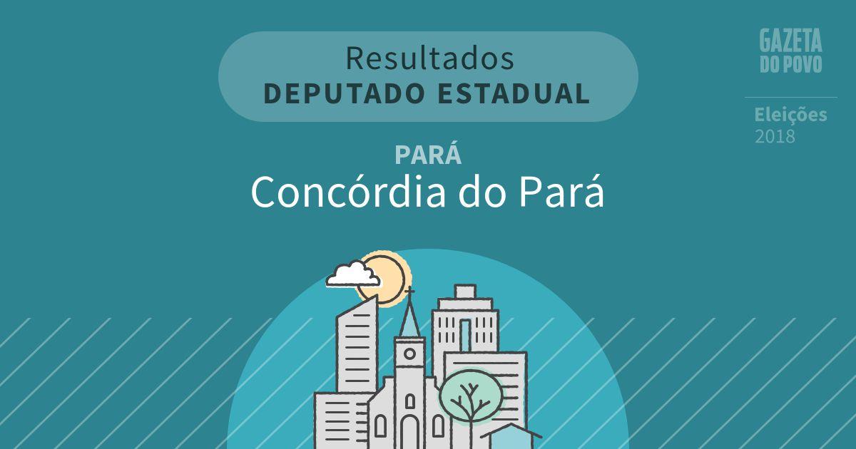 Resultados para Deputado Estadual no Pará em Concórdia do Pará (PA)