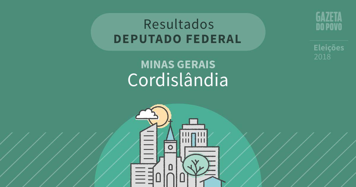 Resultados para Deputado Federal em Minas Gerais em Cordislândia (MG)