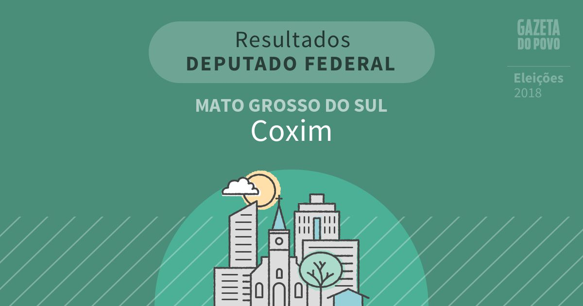 Resultados para Deputado Federal no Mato Grosso do Sul em Coxim (MS)