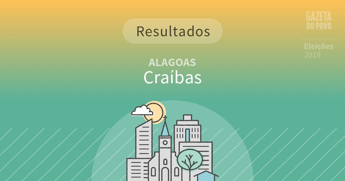 Resultados da votação em Craíbas (AL)