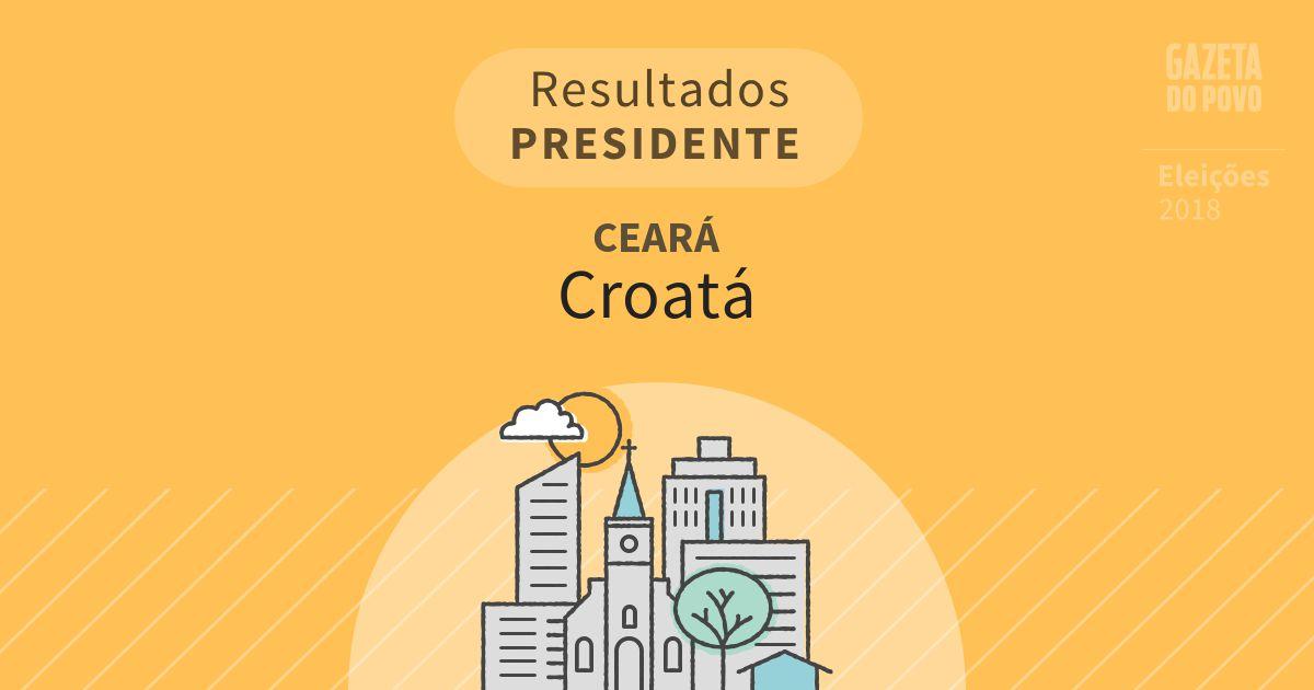 Resultados para Presidente no Ceará em Croatá (CE)