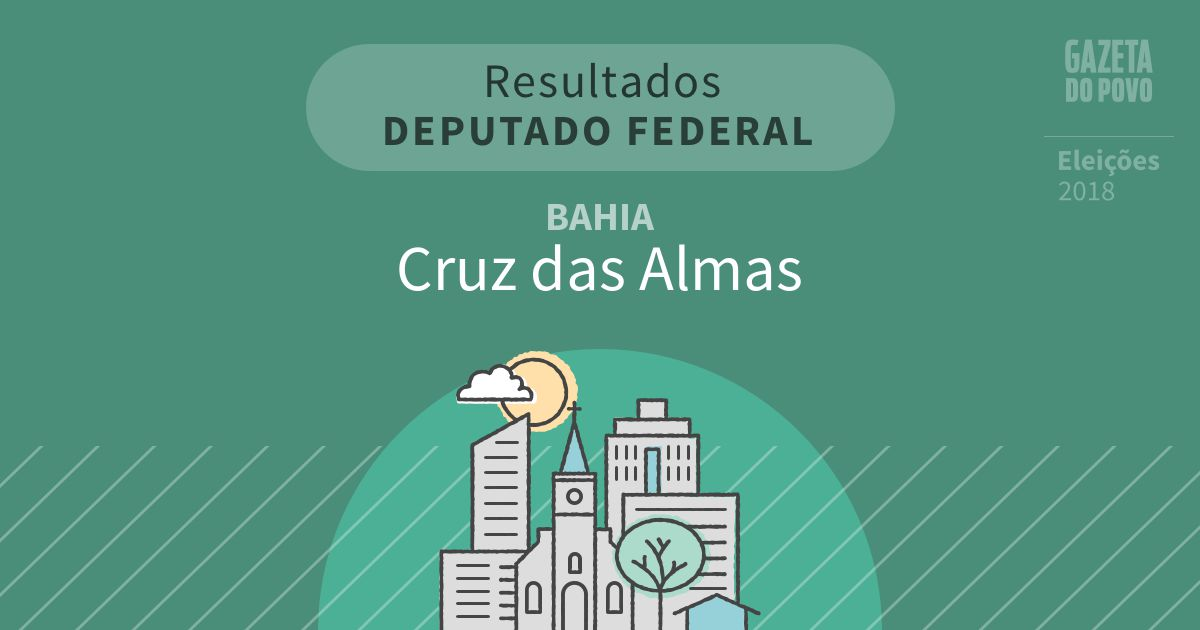 Resultados para Deputado Federal na Bahia em Cruz das Almas (BA)
