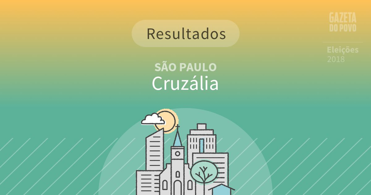 Resultados da votação em Cruzália (SP)