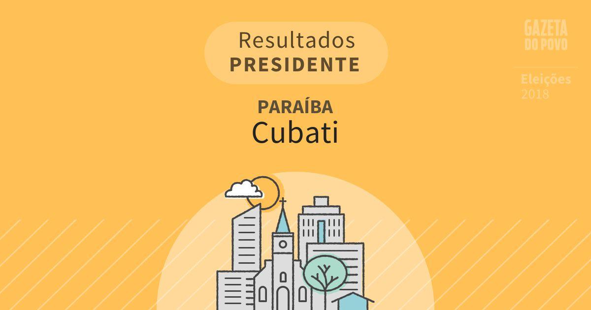 Resultados para Presidente na Paraíba em Cubati (PB)